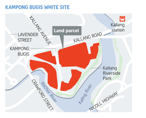 Two New White Sites in Kampong Bugis